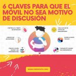 6-claves